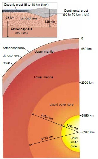 bumi, geologi, sains, geografi